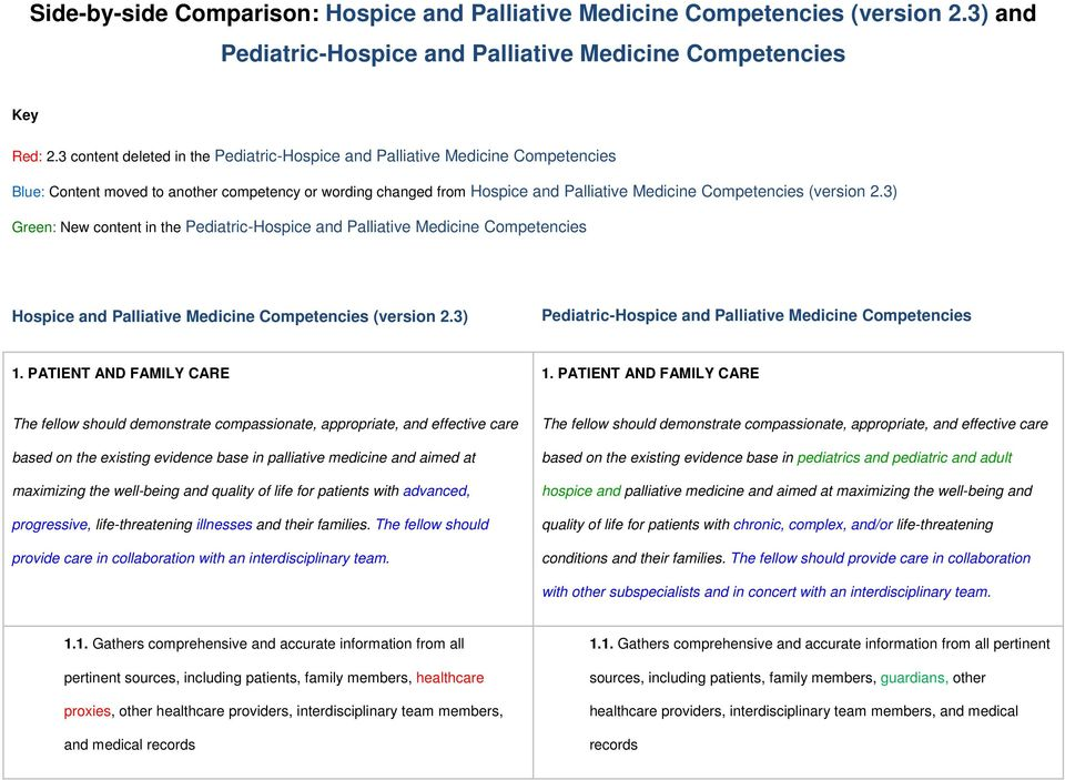 2.3) Green: New content in the Pediatric-Hospice and Palliative Medicine Competencies Hospice and Palliative Medicine Competencies (version 2.