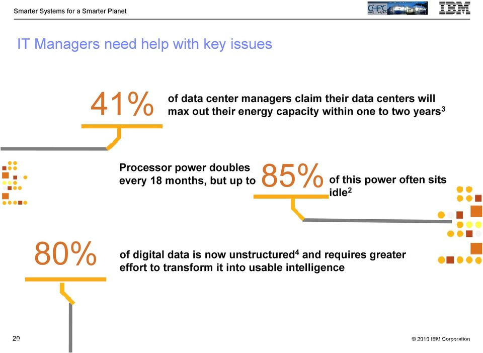 but up to of this power often sits idle 2 80% of digital data is now unstructured 4 and requires