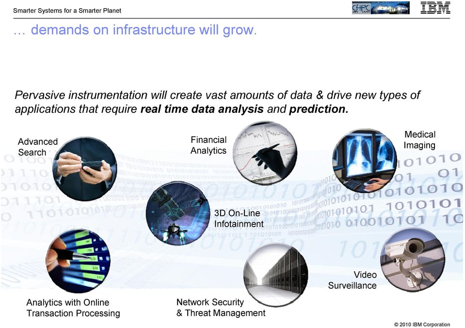 applications that require real time data analysis and prediction.