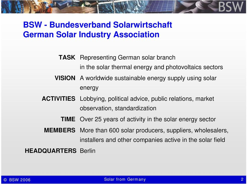 relations, market observation, standardization TIME Over 25 years of activity in the solar energy sector MEMBERS More than 600 solar
