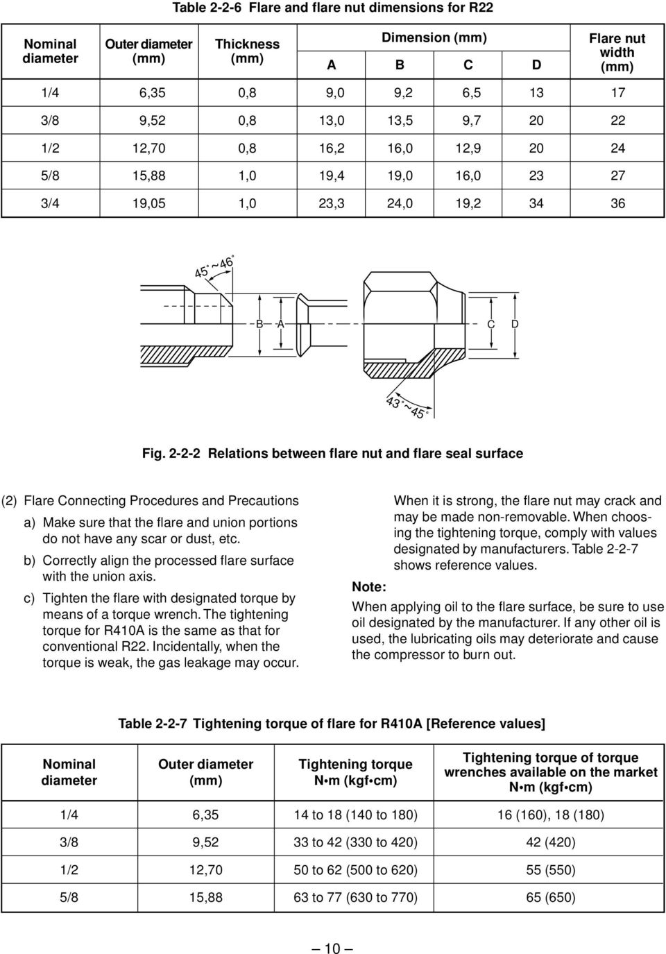 2-2-2 Relations between flare nut and flare seal surface (2) Flare Connecting Procedures and Precautions a) Make sure that the flare and union portions do not have any scar or dust, etc.