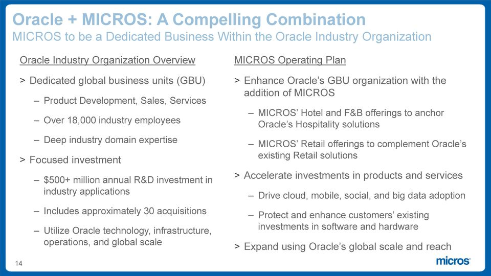 approximately 30 acquisitions Utilize Oracle technology, infrastructure, operations, and global scale MICROS Operating Plan > Enhance Oracle s GBU organization with the addition of MICROS MICROS