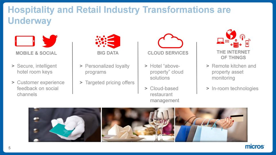 channels > Personalized loyalty programs > Targeted pricing offers > Hotel aboveproperty cloud