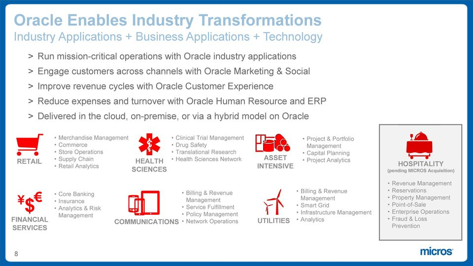 on-premise, or via a hybrid model on Oracle RETAIL Merchandise Management Commerce Store Operations Supply Chain Retail Analytics HEALTH SCIENCES Clinical Trial Management Drug Safety Translational