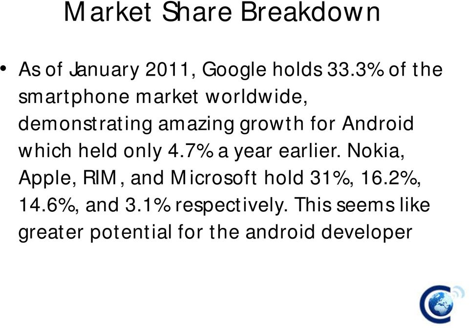 Android which held only 4.7% a year earlier.