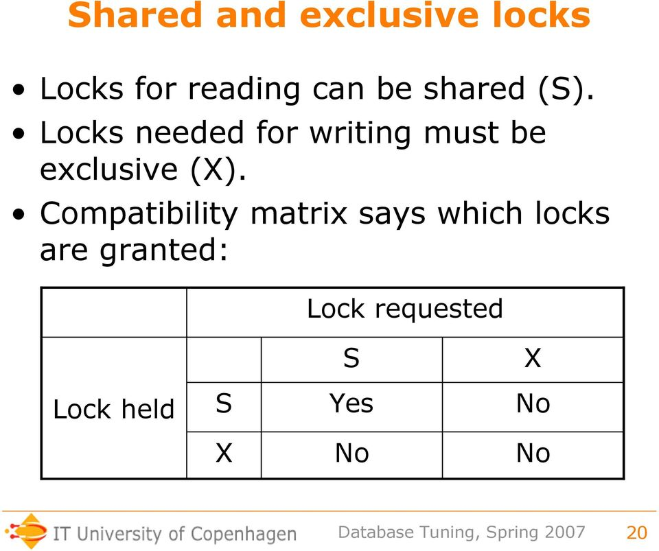 Locks needed for writing must be exclusive (X).