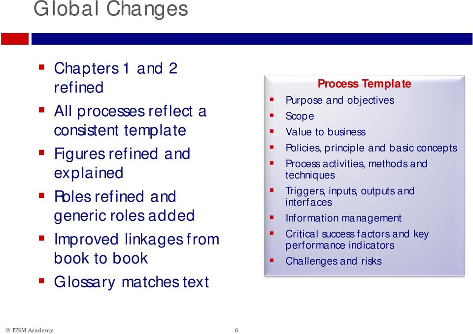 objectives Scope Value to business Policies, principle and basic concepts Process activities, methods and techniques Ti
