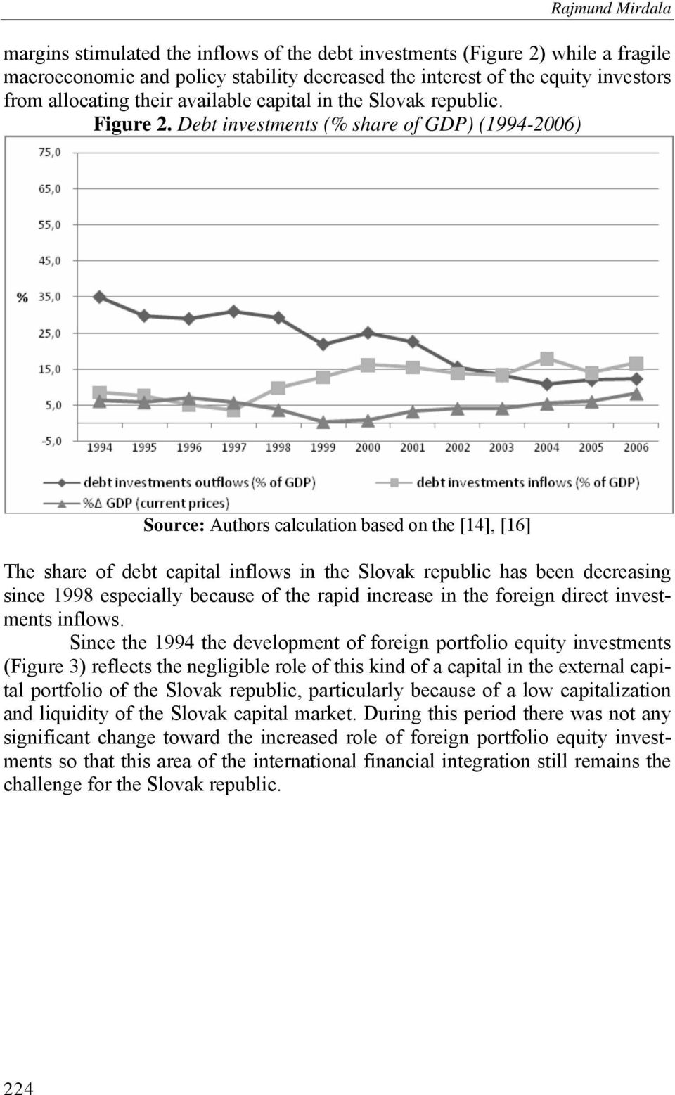 Debt investments (% share of GDP) (1994-2006) The share of debt capital inflows in the Slovak republic has been decreasing since 1998 especially because of the rapid increase in the foreign direct