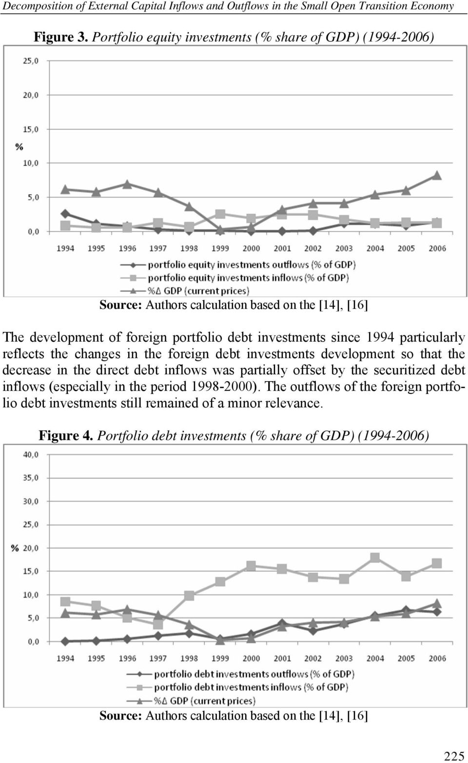 changes in the foreign debt investments development so that the decrease in the direct debt inflows was partially offset by the securitized debt