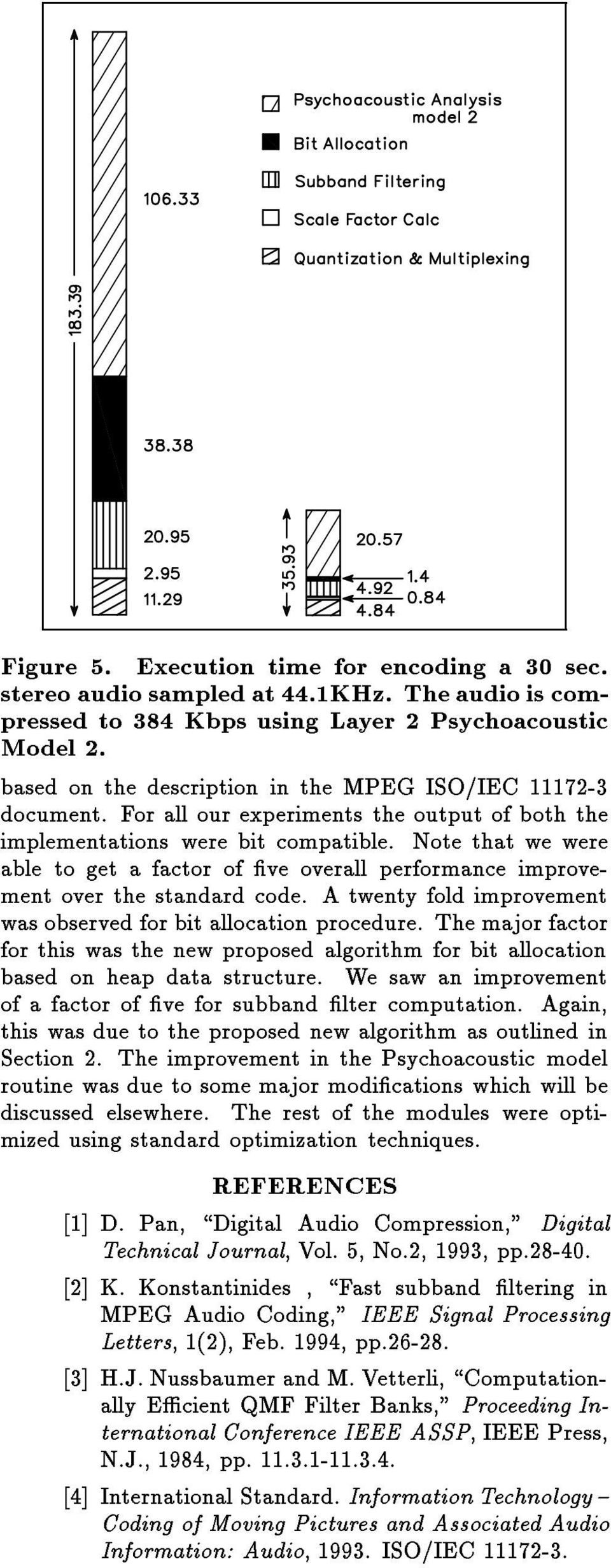 Note that we were able to get a factor of ve overall performance improvement over the standard code. A twenty fold improvement was observed for bit allocation procedure.