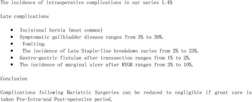 The incidence of Late Staple-line breakdown varies from 2% to 23%. Gastro-gastric fistulae after transsection ranges from 1% to 2%.