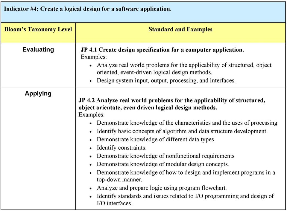2 Analyze real world problems for the applicability of structured, object orientate, even driven logical design methods.