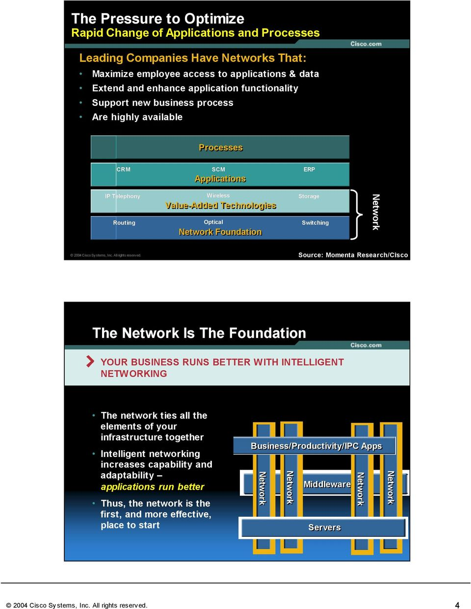 Switching Source: Momenta Research/Cisco 7 The Is The Foundation YOUR BUSINESS RUNS BETTER WITH INTELLIGENT NETWORKING The network ties all the elements of your infrastructure together