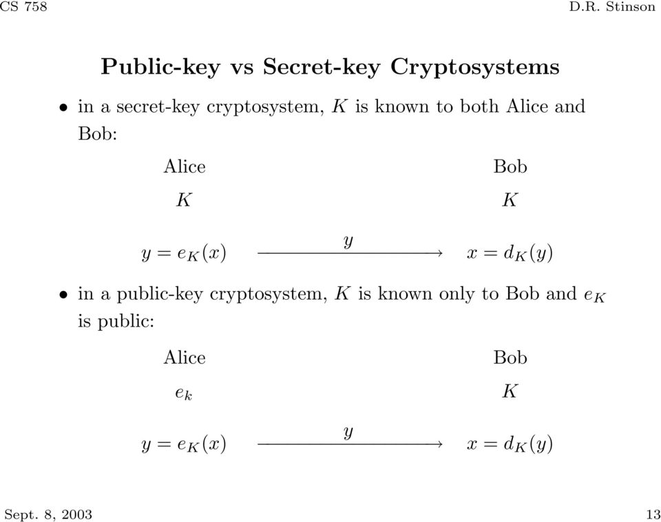 K (y) in a public-key cryptosystem, K is known only to Bob and e K