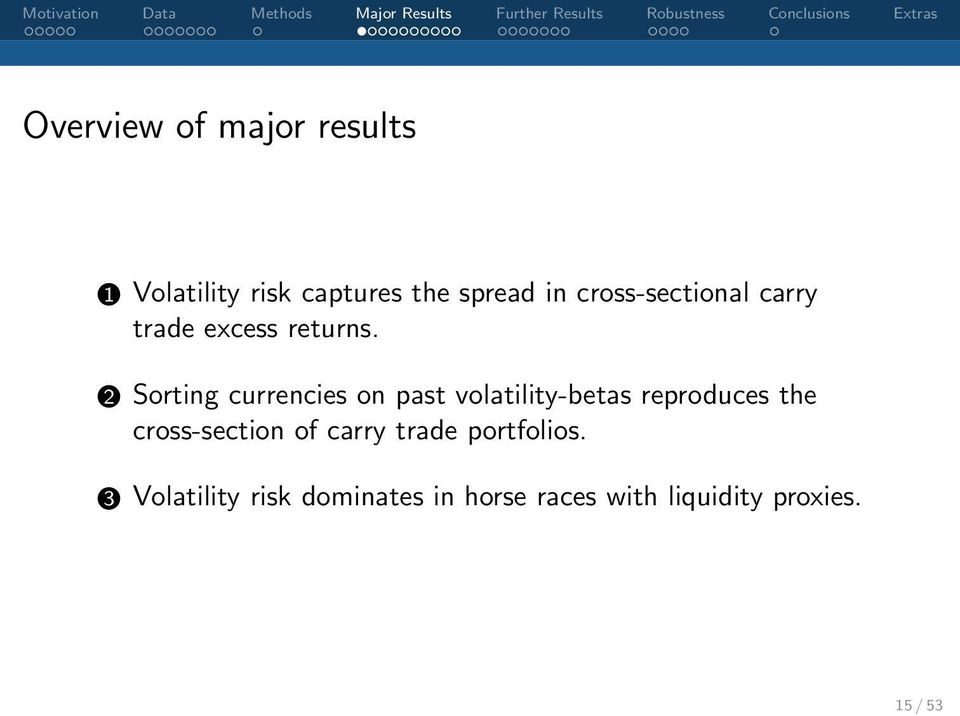2 Sorting currencies on past volatility-betas reproduces the