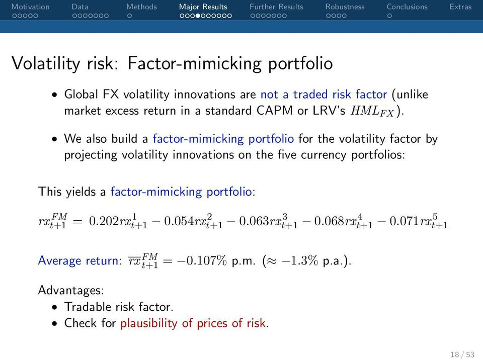 We also build a factor-mimicking portfolio for the volatility factor by projecting volatility innovations on the five currency portfolios: This