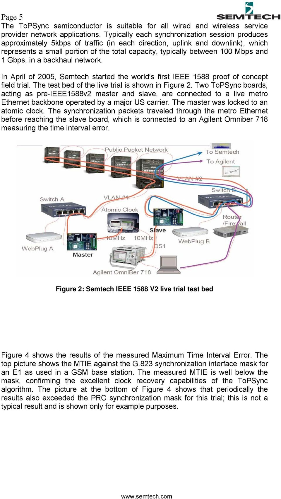 Mbps and 1 Gbps, in a backhaul network. In April of 2005, Semtech started the world s first IEEE 1588 proof of concept field trial. The test bed of the live trial is shown in Figure 2.