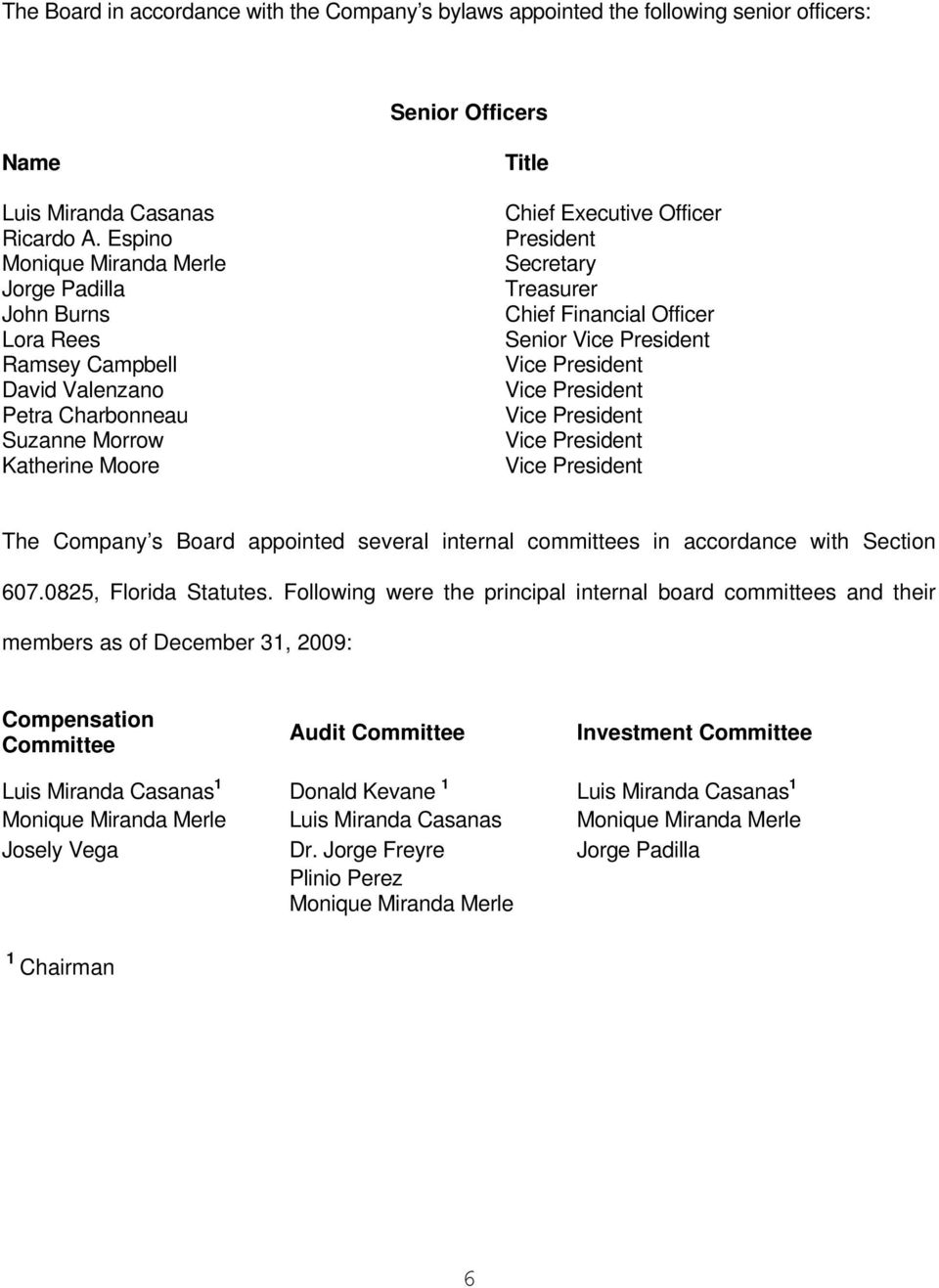 Treasurer Chief Financial Officer Senior Vice President Vice President Vice President Vice President Vice President Vice President The Company s Board appointed several internal committees in