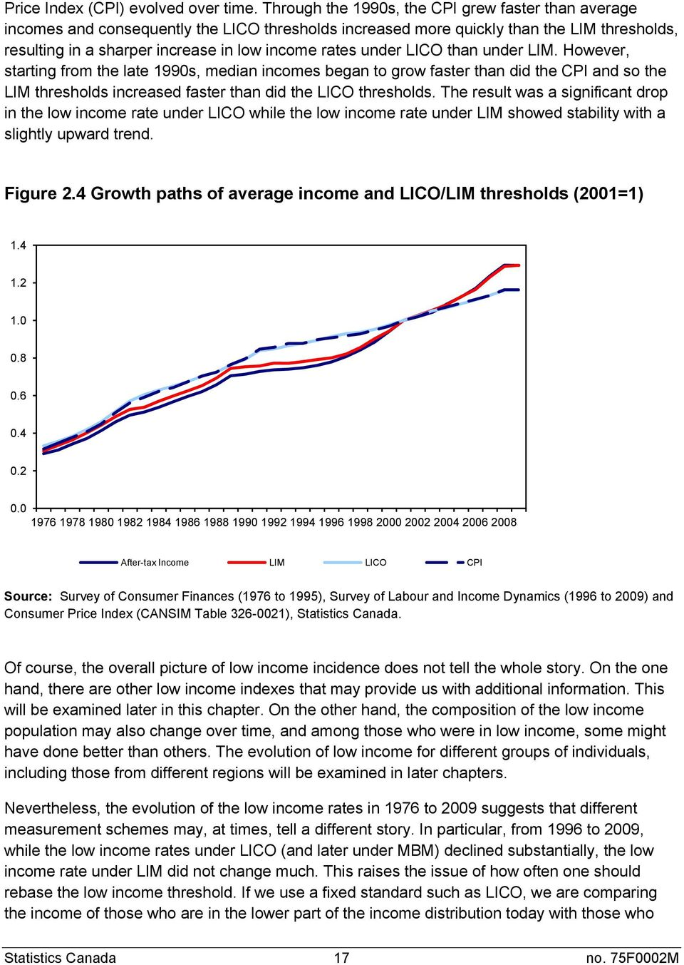 under LICO than under LIM. However, starting from the late 1990s, median incomes began to grow faster than did the CPI and so the LIM thresholds increased faster than did the LICO thresholds.