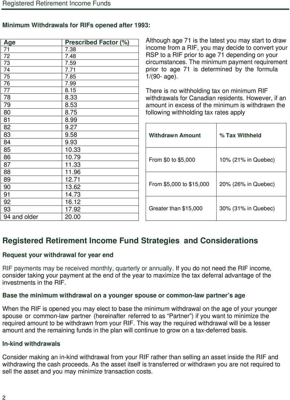 00 Although age 71 is the latest you may start to draw income from a RIF, you may decide to convert your RSP to a RIF prior to age 71 depending on your circumstances.