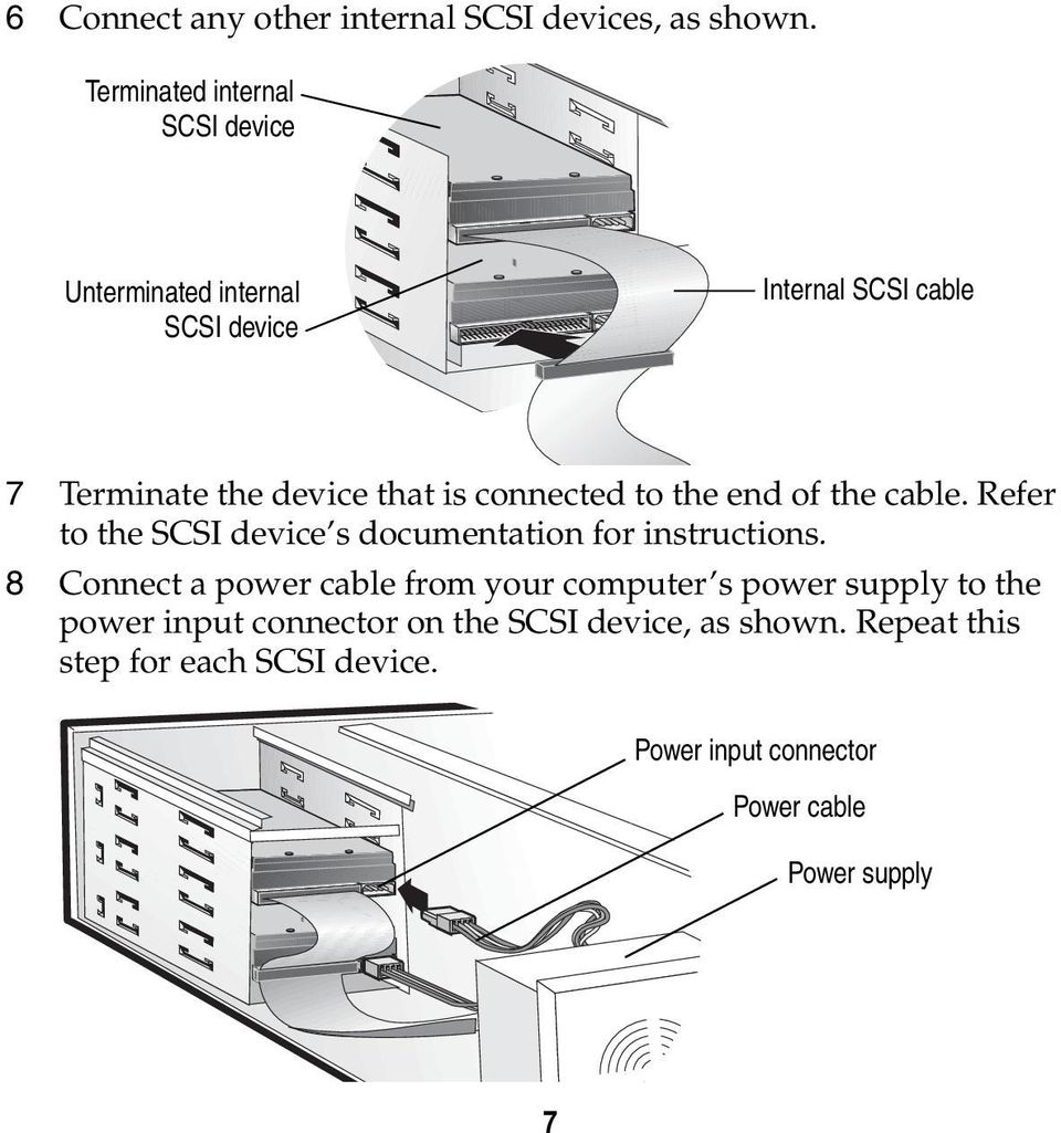 connected to the end of the cable. Refer to the SCSI device s documentation for instructions.