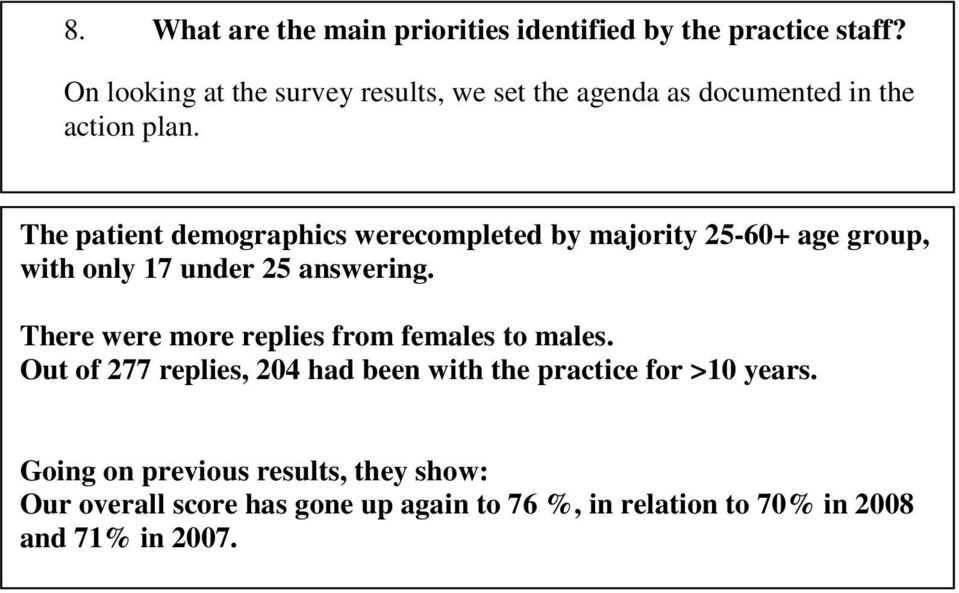 The patient demographics werecompleted by majority 25-60+ age group, with only 17 under 25 answering.