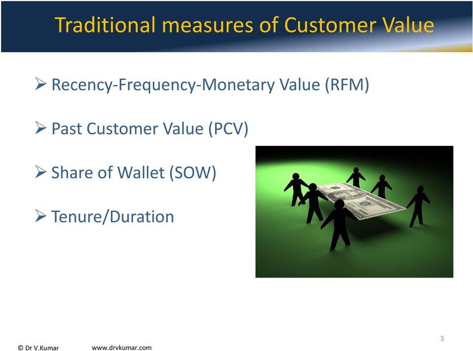 Value (RFM) Past Customer Value