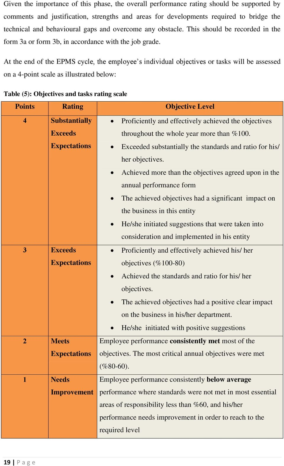 At the end of the EPMS cycle, the employee s individual objectives or tasks will be assessed on a 4-point scale as illustrated below: Table (5): Objectives and tasks rating scale Points Rating