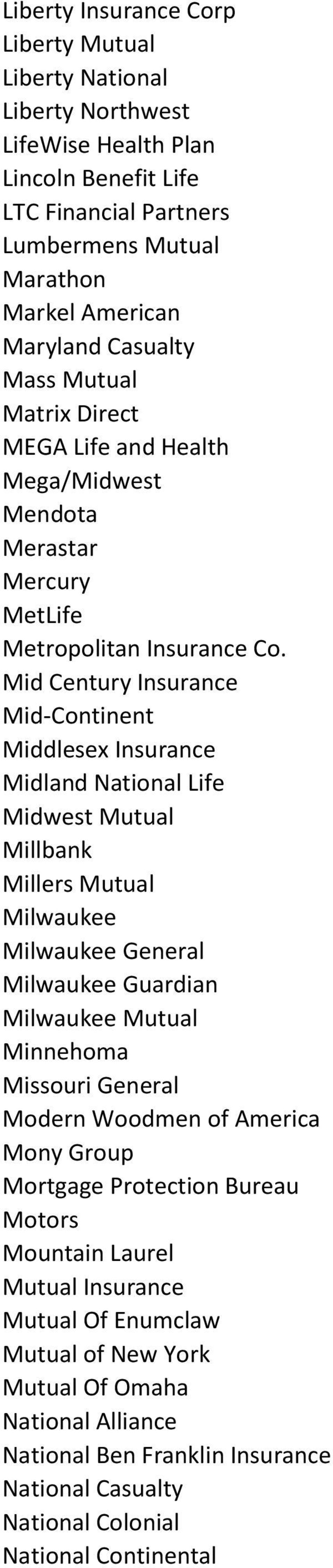Mid Century Insurance Mid-Continent Middlesex Insurance Midland National Life Midwest Mutual Millbank Millers Mutual Milwaukee Milwaukee General Milwaukee Guardian Milwaukee Mutual Minnehoma