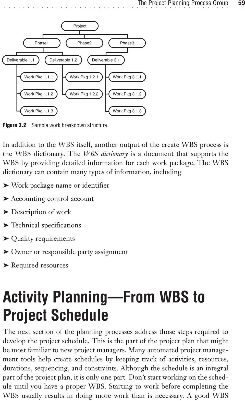 The WBS dictionary is a document that supports the WBS by providing detailed information for each work package.