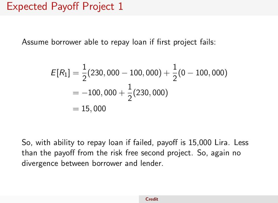 000 So, with ability to repay loan if failed, payoff is 15,000 Lira.