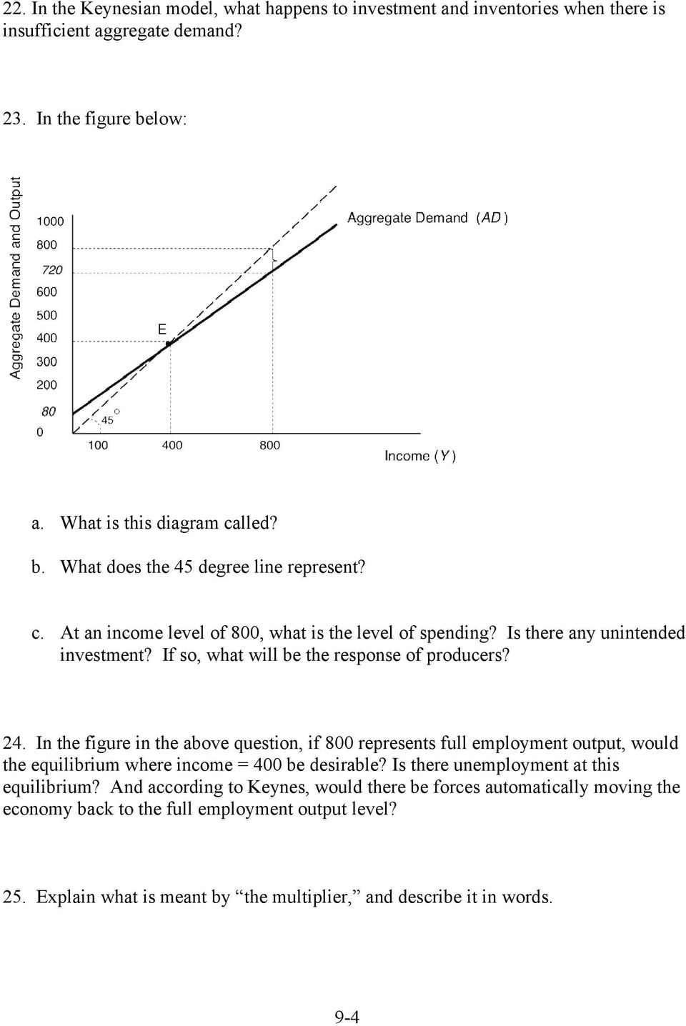 In the figure in the above question, if 800 represents full employment output, would the equilibrium where income = 400 be desirable? Is there unemployment at this equilibrium?