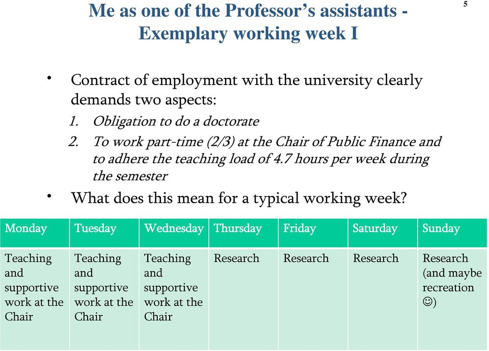 7 hours per week during the semester What does this mean for a typical working week?