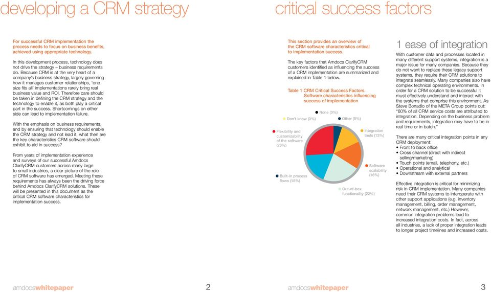 Because CRM is at the very heart of a company s business strategy, largely governing how it manages customer relationships, one size fits all implementations rarely bring real business value and ROI.