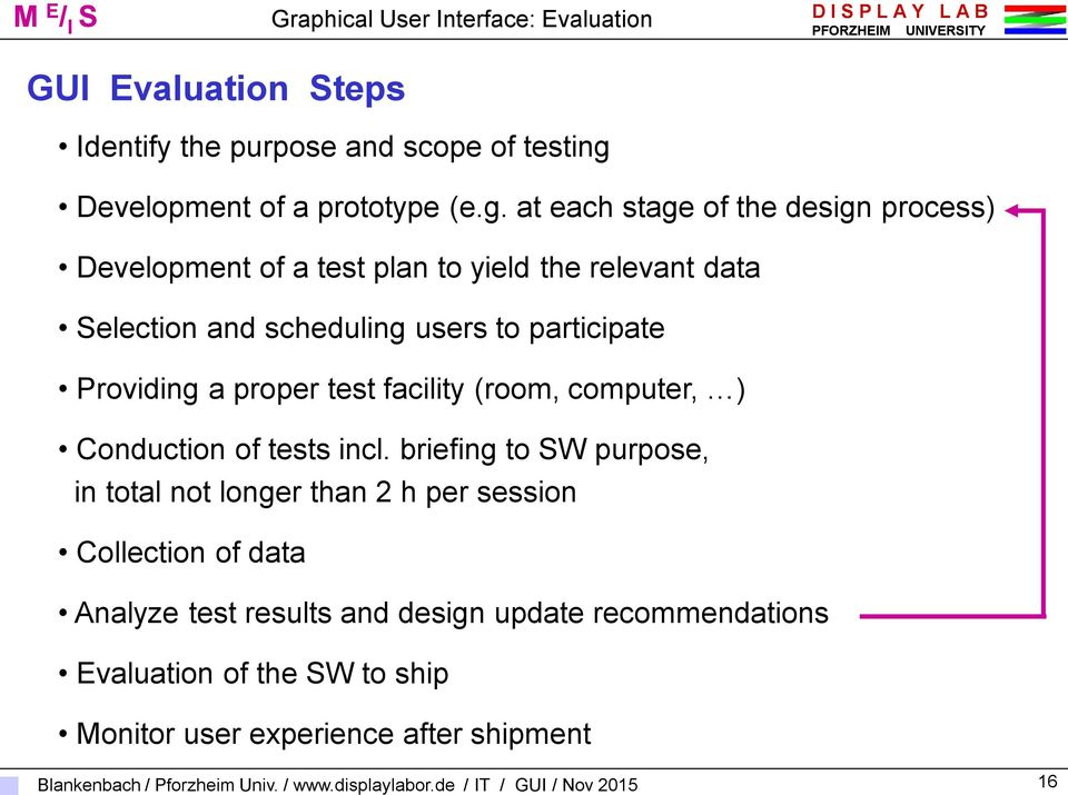 at each stage of the design process) Development of a test plan to yield the relevant data Selection and scheduling users to