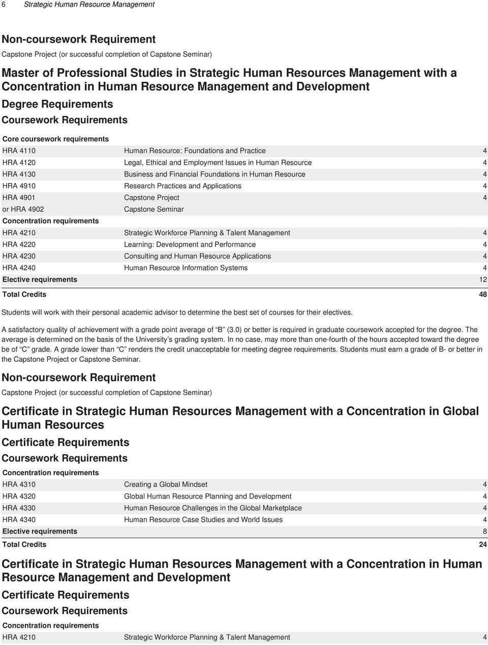 4910 Research Practices and Applications 4 HRA 4901 Capstone Project 4 or HRA 4902 Capstone Seminar HRA 4210 Strategic Workforce Planning & Talent Management 4 HRA 4220 Learning: Development and