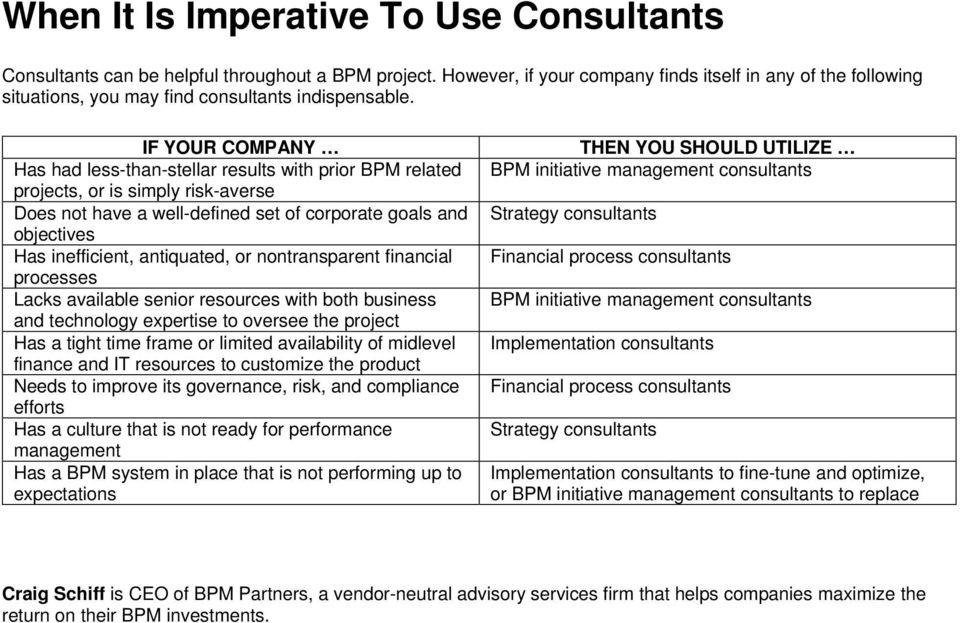IF YOUR COMPANY Has had less-than-stellar results with prior BPM related projects, or is simply risk-averse Does not have a well-defined set of corporate goals and objectives Has inefficient,