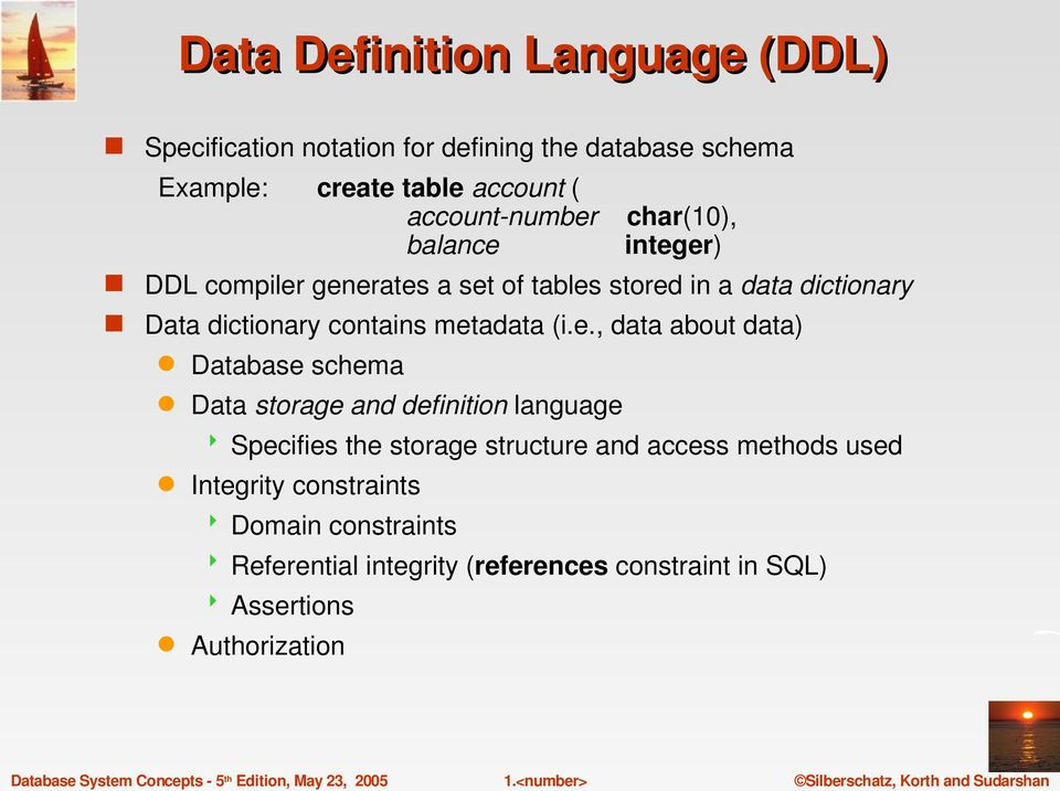 metadata (i.e., data about data) Database schema Data storage and definition language Specifies the storage structure and access