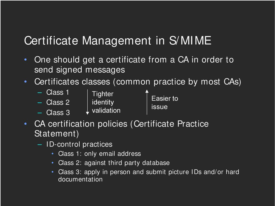 to issue CA certification policies (Certificate Practice Statement) ID-control practices Class 1: only email