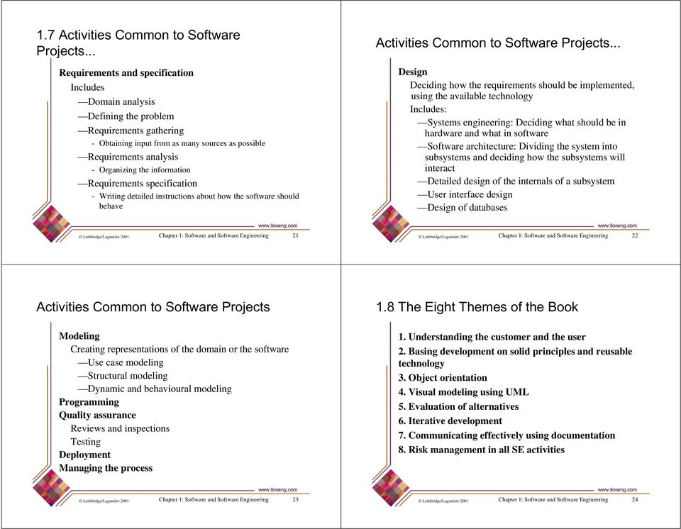 information Requirements specification - Writing detailed instructions about how the software should behave Activities Common to Software Projects.