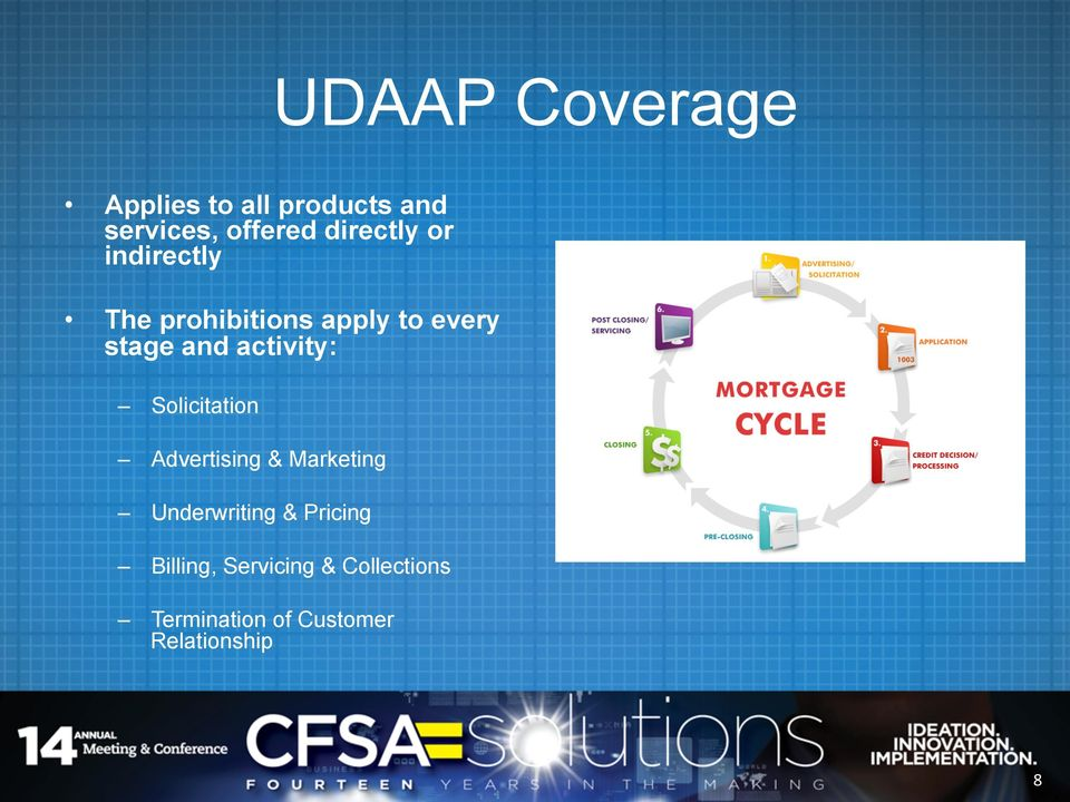 activity: Solicitation Advertising & Marketing Underwriting &