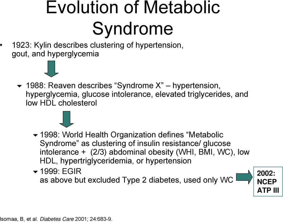 Metabolic Syndrome as clustering of insulin resistance/ glucose intolerance + (2/3) abdominal obesity (WHI, BMI, WC), low HDL,