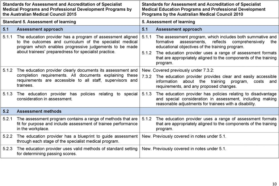 1 Assessment approach 5.1.1 The education provider has a program of assessment aligned to the outcomes and curriculum of the specialist medical program which enables progressive judgements to be made