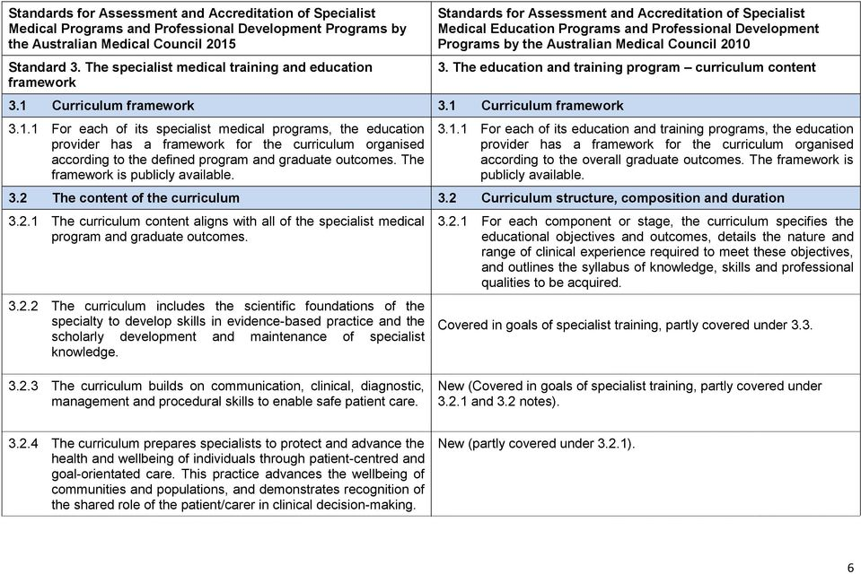 The framework is publicly available. Medical Education Programs and Professional Development Programs by the Australian Medical Council 2010 3. The education and training program curriculum content 3.