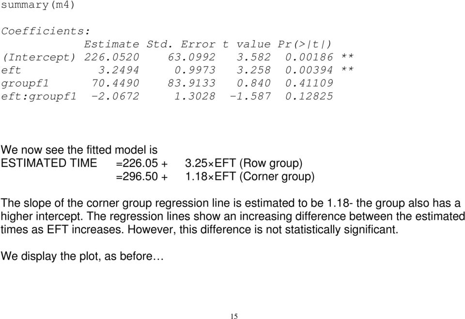 18 EFT (Corner group) The slope of the corner group regression line is estimated to be 1.18- the group also has a higher intercept.