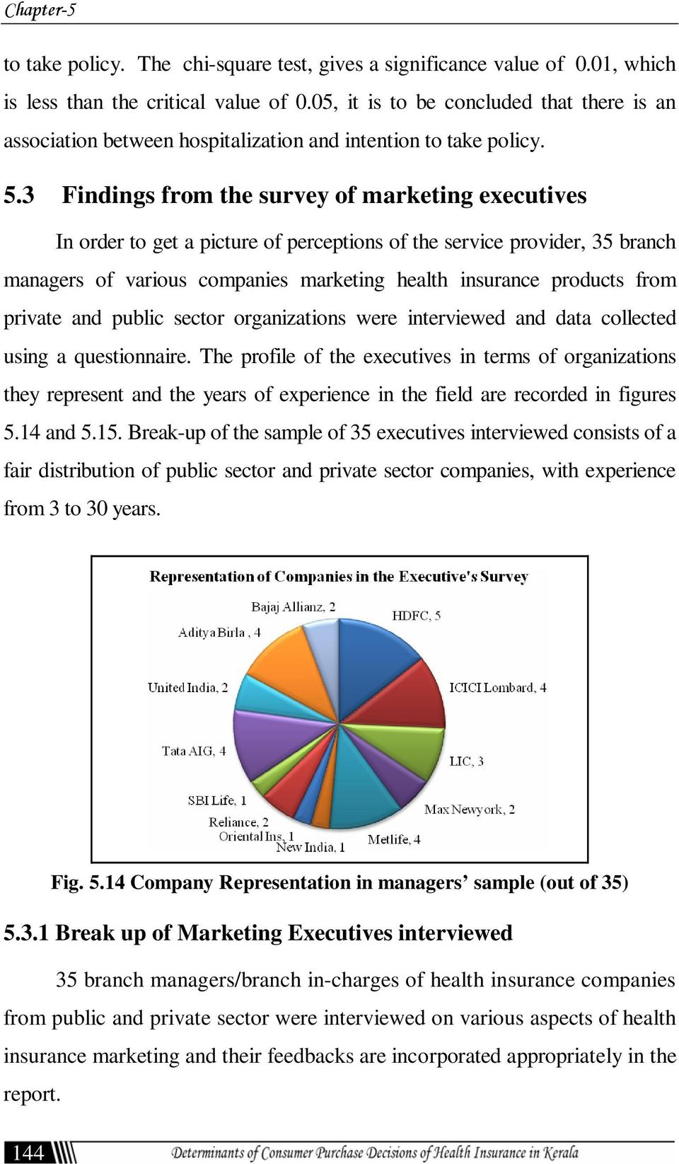 3 Findings from the survey of marketing executives In order to get a picture of perceptions of the service provider, 35 branch managers of various companies marketing health insurance products from