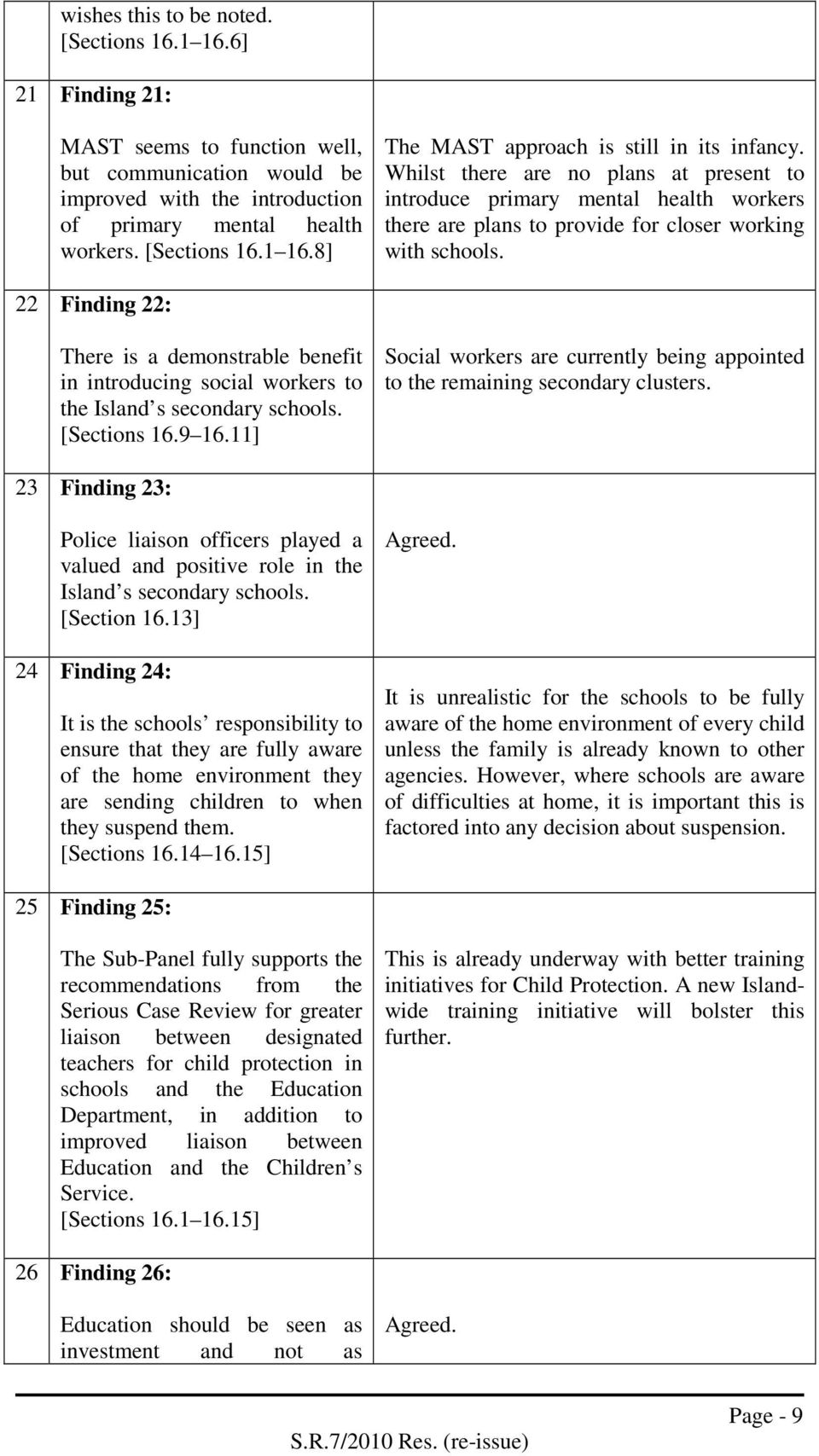 22 Finding 22: There is a demonstrable benefit in introducing social workers to the Island s secondary schools. [Sections 16.9 16.