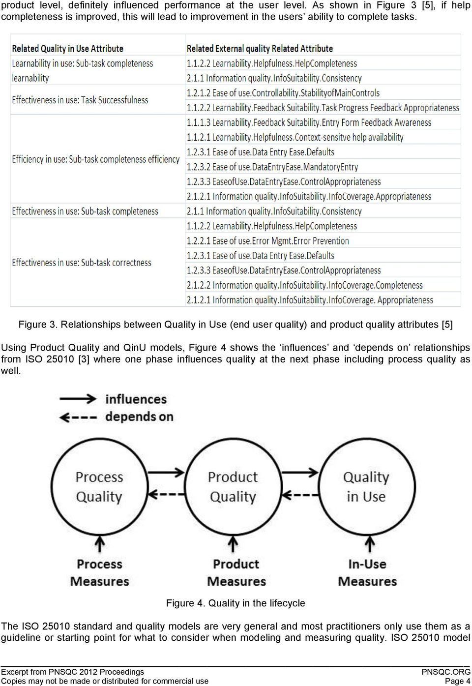Relationships between Quality in Use (end user quality) and product quality attributes [5] Using Product Quality and QinU models, Figure 4 shows the influences and depends on relationships from ISO