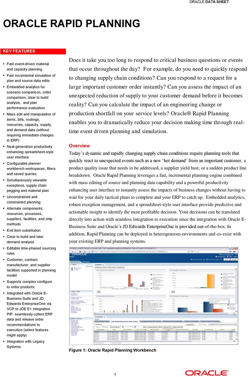 changes in ERP) Next-generation productivity enhancing spreadsheet-style user interface Configurable planner workbench workspaces, filters and saved queries Simultaneously viewable exceptions, supply