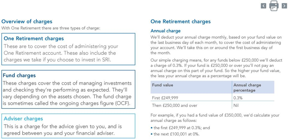 They ll vary depending on the assets chosen. The fund charge is sometimes called the ongoing charges figure (OCF).